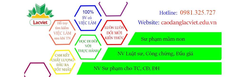 Trường Cao đẳng Lạc Việt đào tạo đa ngành nghề